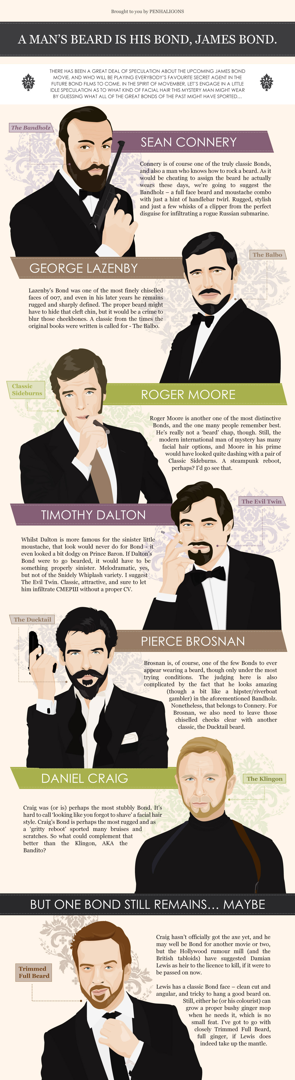 Bond-Beards-final (1)